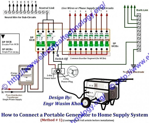 KE_6468] 3 Phase Generator Transfer Switch Wiring Diagram Free DiagramStic Phot Dome Mohammedshrine Librar Wiring 101