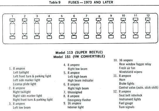 1971 Beetle Fuse Box Wiring Diagram Under1 Under1 Bujinkan It