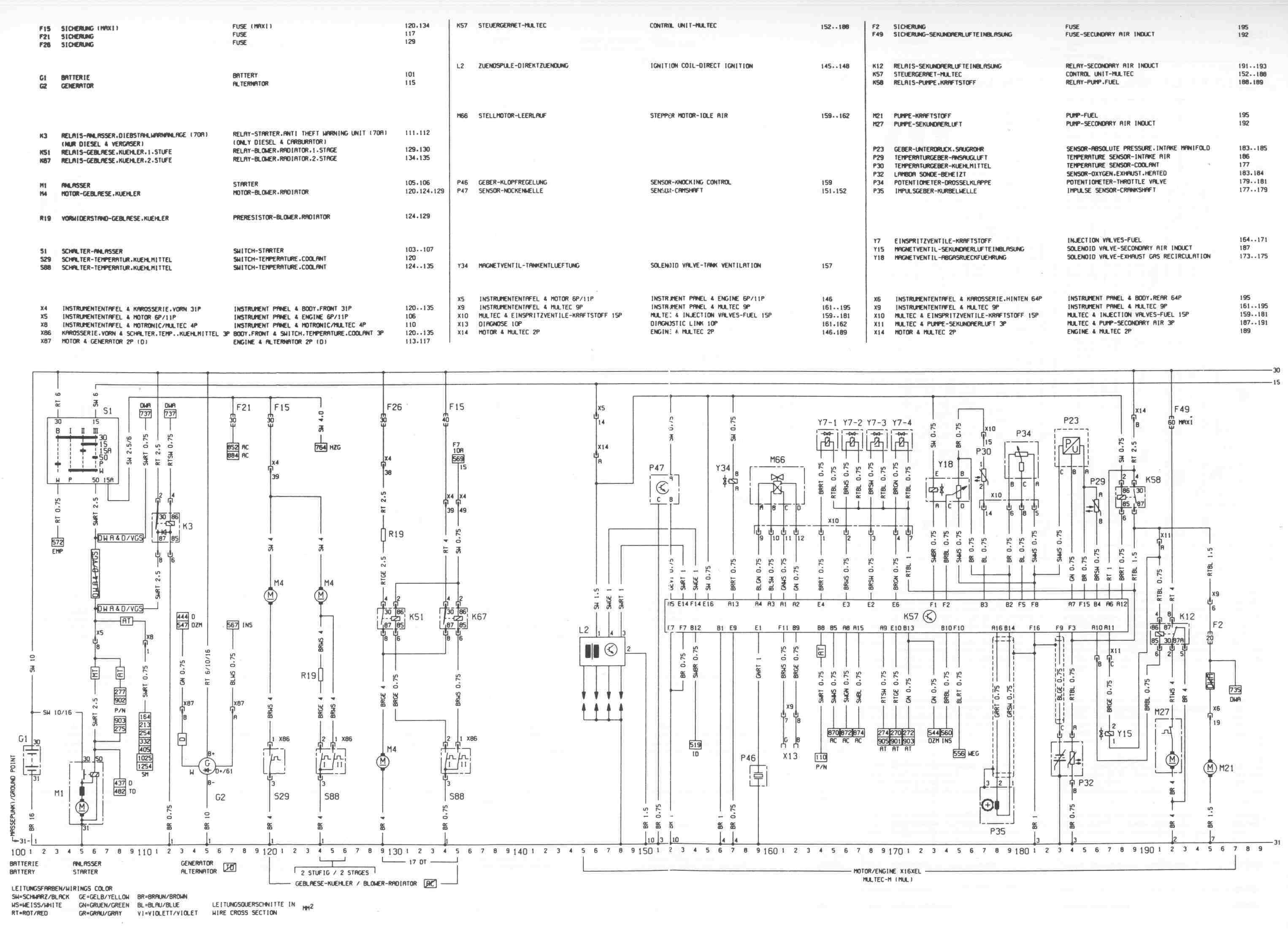 vauxhall astra 52 fuse box vauxhall astra fuse box layout 1995 e3 wiring diagram  vauxhall astra fuse box layout 1995