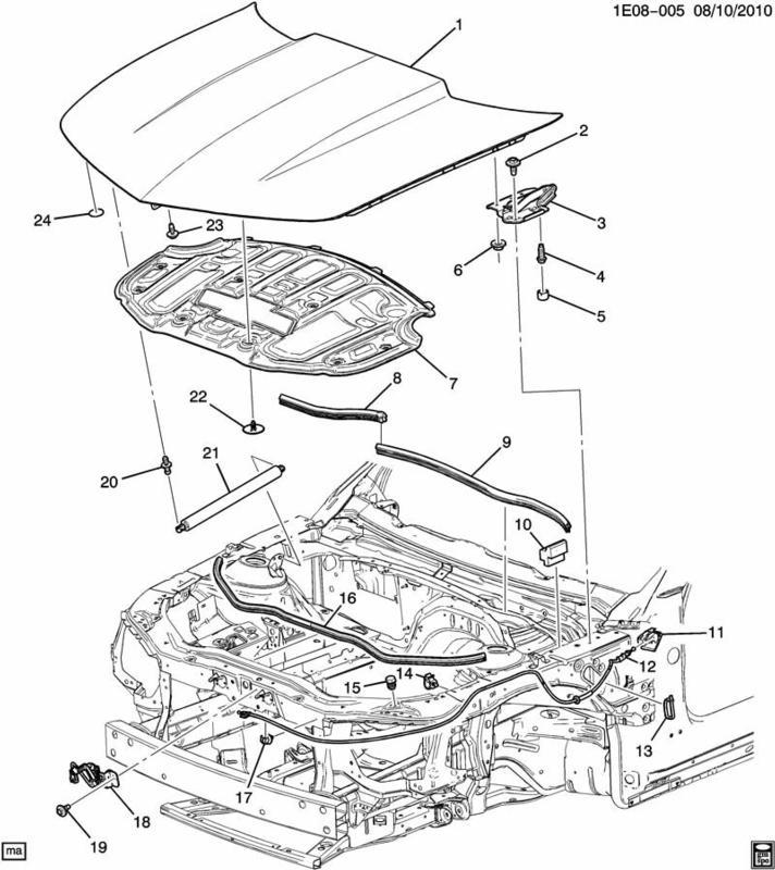 2010 Camaro Parts Diagram Wiring Diagram Schema Nice Trial Nice Trial Ferdinandeo It