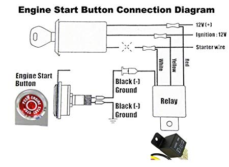 Push On Starter Switch Wiring Diagram - Engine Wiring Diagram 85 Mr2 - wire -diag.yenpancane.jeanjaures37.fr | Push On Starter Switch Wiring Diagram |  | Wiring Diagram Resource