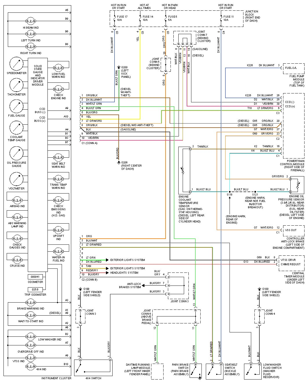2002 Dodge Ram 1500 Wiring Diagram from static-cdn.imageservice.cloud