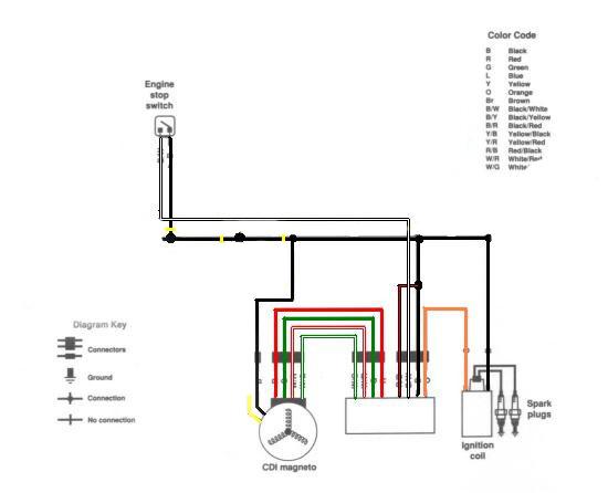 Free Yamaha Banshee Wiring Diagram Wiring Diagrams Source