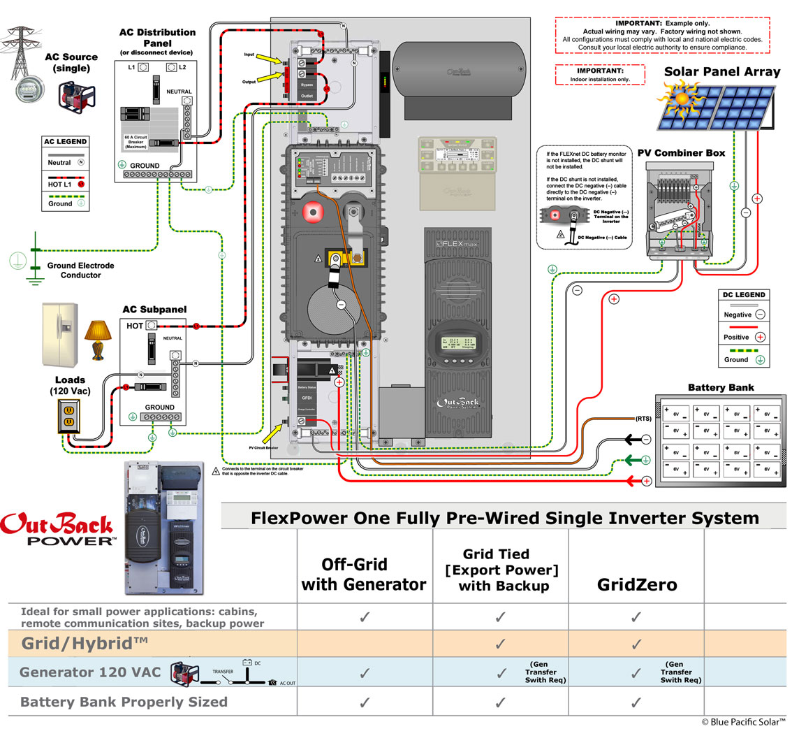 ac wire diagram bank af 6636  outback solar systems wire diagram schematic wiring  solar systems wire diagram schematic wiring