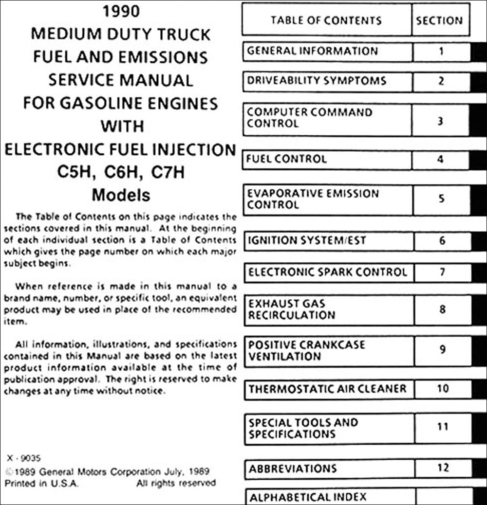 [TVPR_3874]  FH_7225] 1990 Gmc Topkick Wiring Diagrams Download Diagram | 1990 Topkick Wiring Diagram |  | Scata Lectu Isop Vira Mohammedshrine Librar Wiring 101