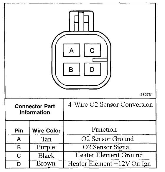 [QMVU_8575]  RW_9737] Wire O2 Sensor Wiring Diagram On Chevrolet Silverado O2 Sensor  Schematic Wiring | Denso Oxygen Sensor Wiring Diagram Gm |  | Rosz Xorcede Arnes Gue45 Mohammedshrine Librar Wiring 101