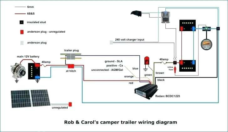 [DIAGRAM_4FR]  MF_0964] Forest River Wiring Diagram Get Free Image About Wiring Diagram  Schematic Wiring | Forest River 5th Wheel Wiring Diagram |  | Tacle Grebs Inama Awni Salv Mohammedshrine Librar Wiring 101