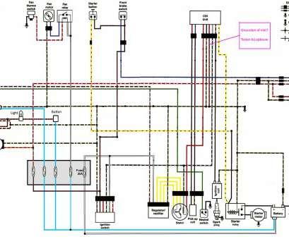 Awe Inspiring 7 Professional Klr Starter Wiring Diagram Photos Todance Wiring Cloud Hemtegremohammedshrineorg