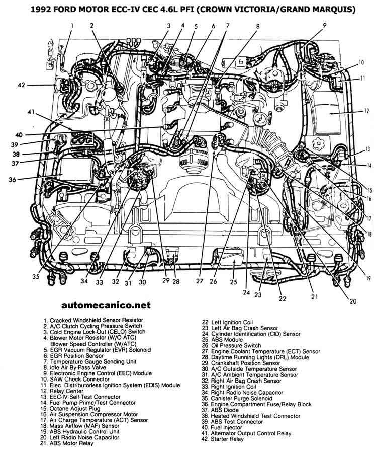 Cr 9737 1992 Ford Crown Victoria Wiring Diagram Download Diagram