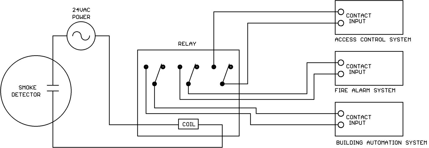 FX_5722] Free Wiring Schematics Dc 912 37 Wiring DiagramWww Mohammedshrine Librar Wiring 101