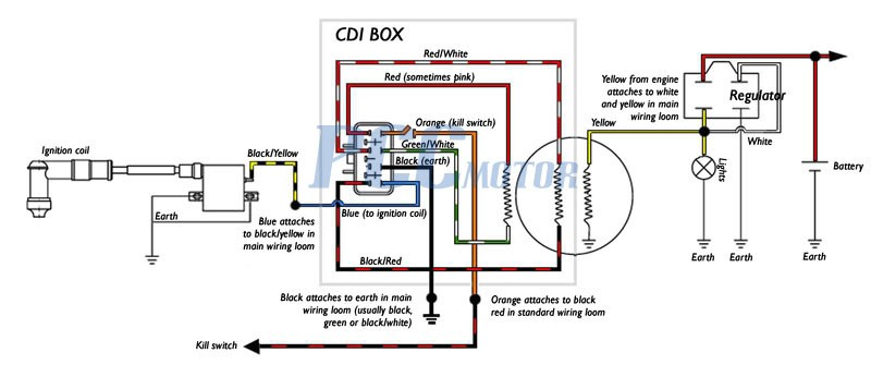Br 2695 Wiring Diagram Furthermore Chinese Atv Wiring Diagrams On Baja 150 Schematic Wiring