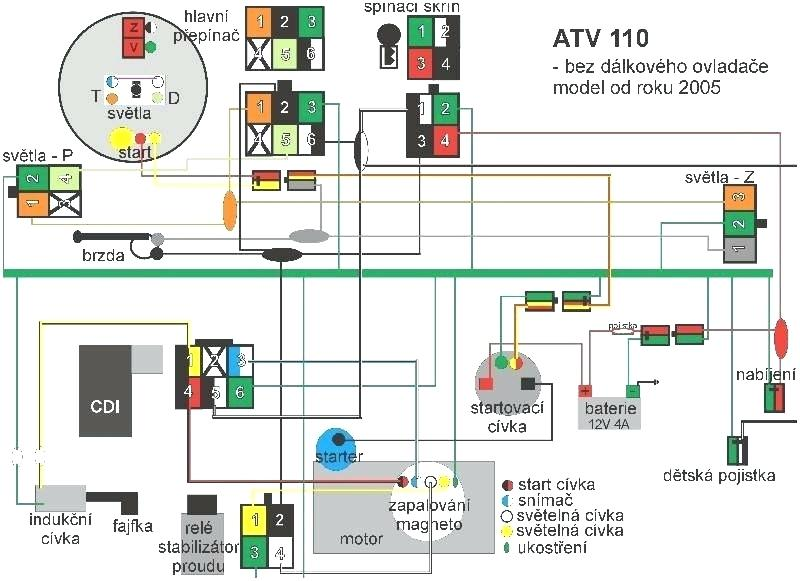 Peace 110cc Atv Wiring Diagram Options Indexes For Wiring Diagram Schematics