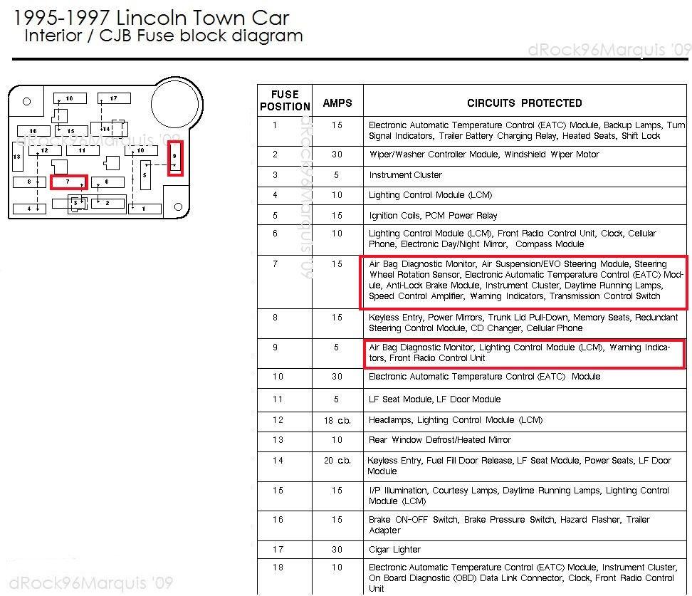 Mw 7272 2000 Pontiac Grand Am Ignition Switch On 99 Town Car Fuse Box Diagram Free Diagram