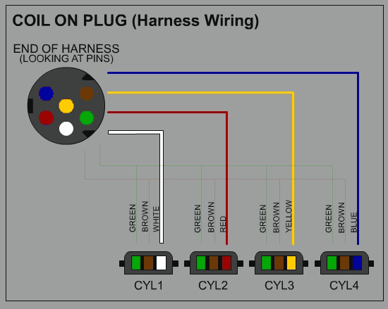 xw_0627] bmw ignition coil wiring harness free diagram bmw ignition coil wiring diagram vw ignition coil wiring diagram atolo inrebe mohammedshrine librar wiring 101
