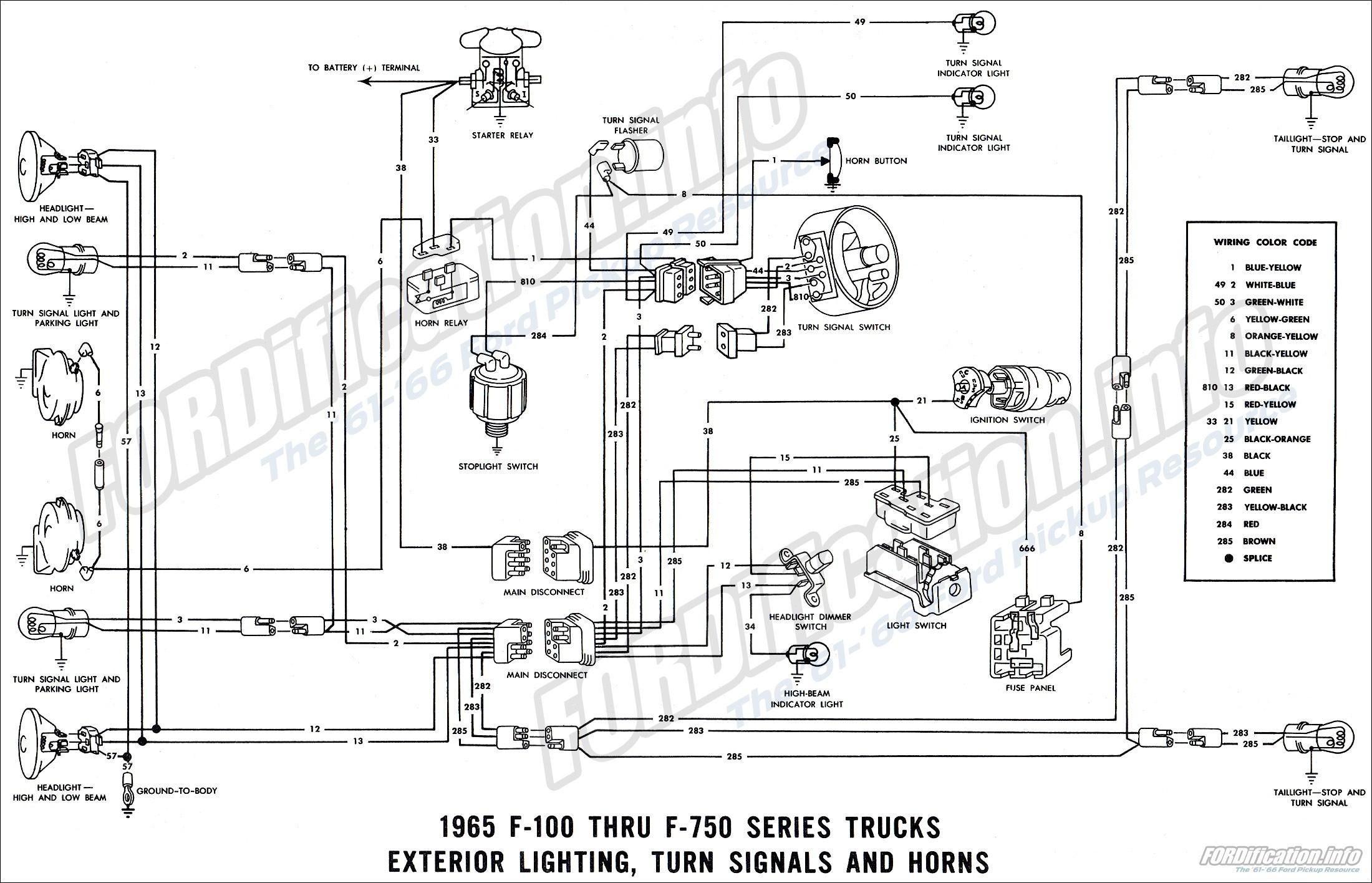 JPS 40] 40 Ford Wiring Diagram Turn Singles   boards demand ...