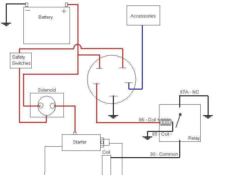 Tremendous Craftsman Key Switch Wiring Diagram Wiring Diagram Data Schema Wiring Cloud Xempagosophoxytasticioscodnessplanboapumohammedshrineorg