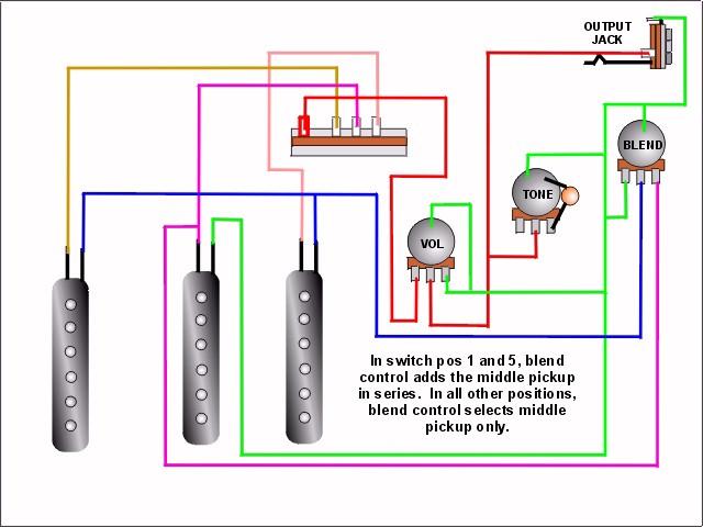 NY_6390] Fender Squier Bullet Strat Wiring Diagram Also Squier Bullet  Wiring Wiring DiagramCapem Habi Shopa Mohammedshrine Librar Wiring 101