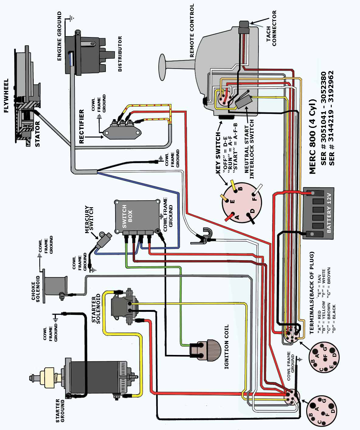 Fine Mercury Outboard Ignition Switch Wiring Diagram Wiring Diagram M6 Wiring Cloud Licukosporaidewilluminateatxorg