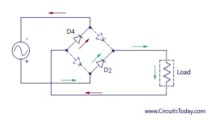 Excellent Full Wave Rectifier Bridge Rectifier Circuit Diagram With Design Wiring Cloud Apomsimijknierdonabenoleattemohammedshrineorg