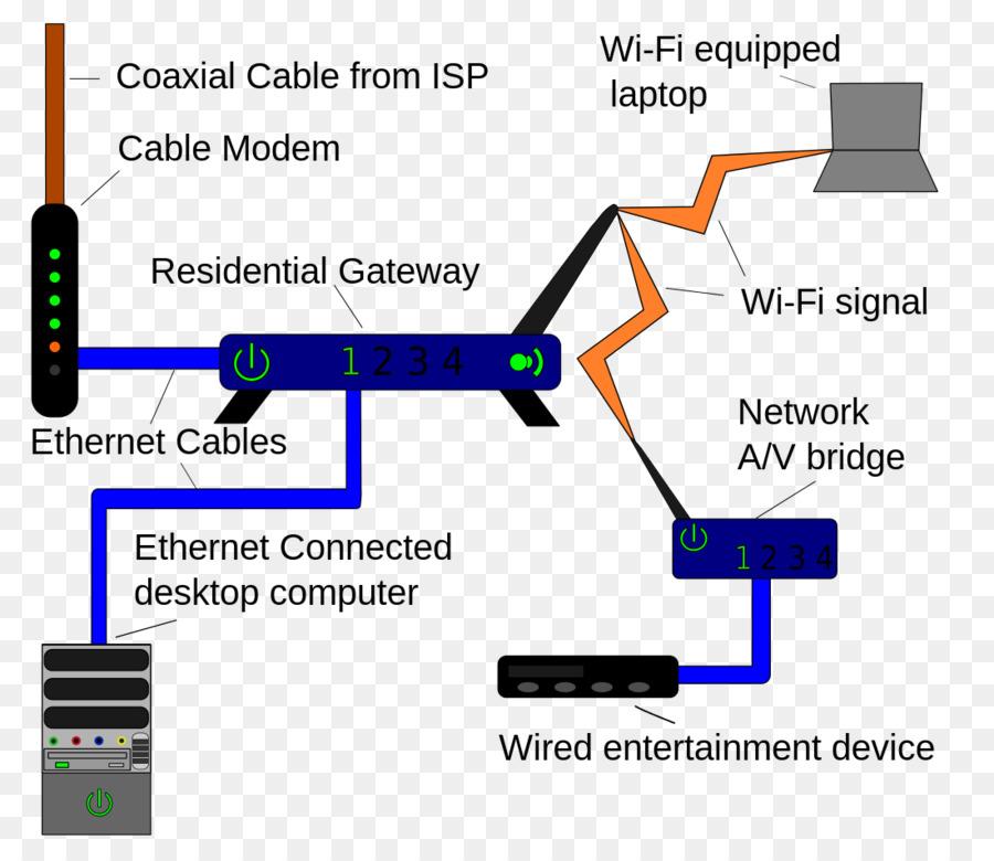 Brilliant Residential Ethernet Wiring Diagram Wiring Diagram G11 Wiring Cloud Monangrecoveryedborg