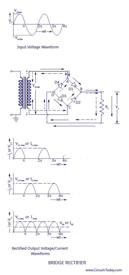 Phenomenal Fullwavebridgewaverectifier Basic Electronics Wiring Diagram Wiring Cloud Ymoonsalvmohammedshrineorg