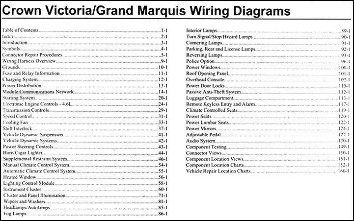 ho_8282] 2007 ford crown vic wiring diagrams schematic wiring  adit xempag nizat dome acion alma ospor nizat knie mohammedshrine ...