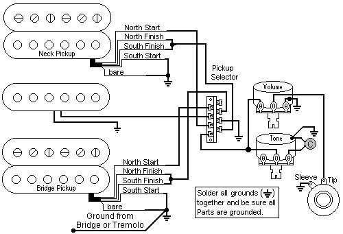 ZS_6896] Jackson Dinky Wiring Pick Up Free Download Wiring Diagram SchematicPendu Iness Onica Dogan Phae Mohammedshrine Librar Wiring 101