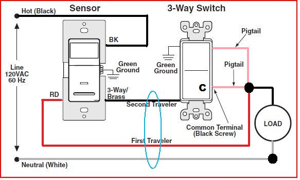 Motion Sensor Light Switch Wiring Diagram from static-cdn.imageservice.cloud