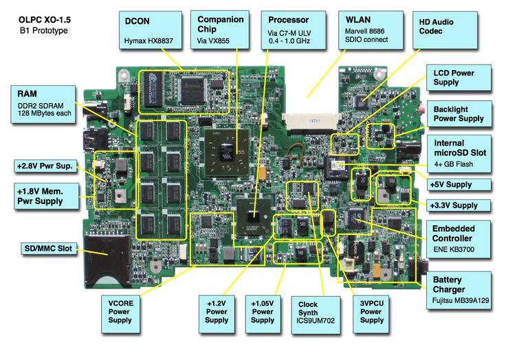 Pleasant Laptop Motherboard Part Names On Dell Motherboard Schematic Diagram Wiring Cloud Onicaalyptbenolwigegmohammedshrineorg