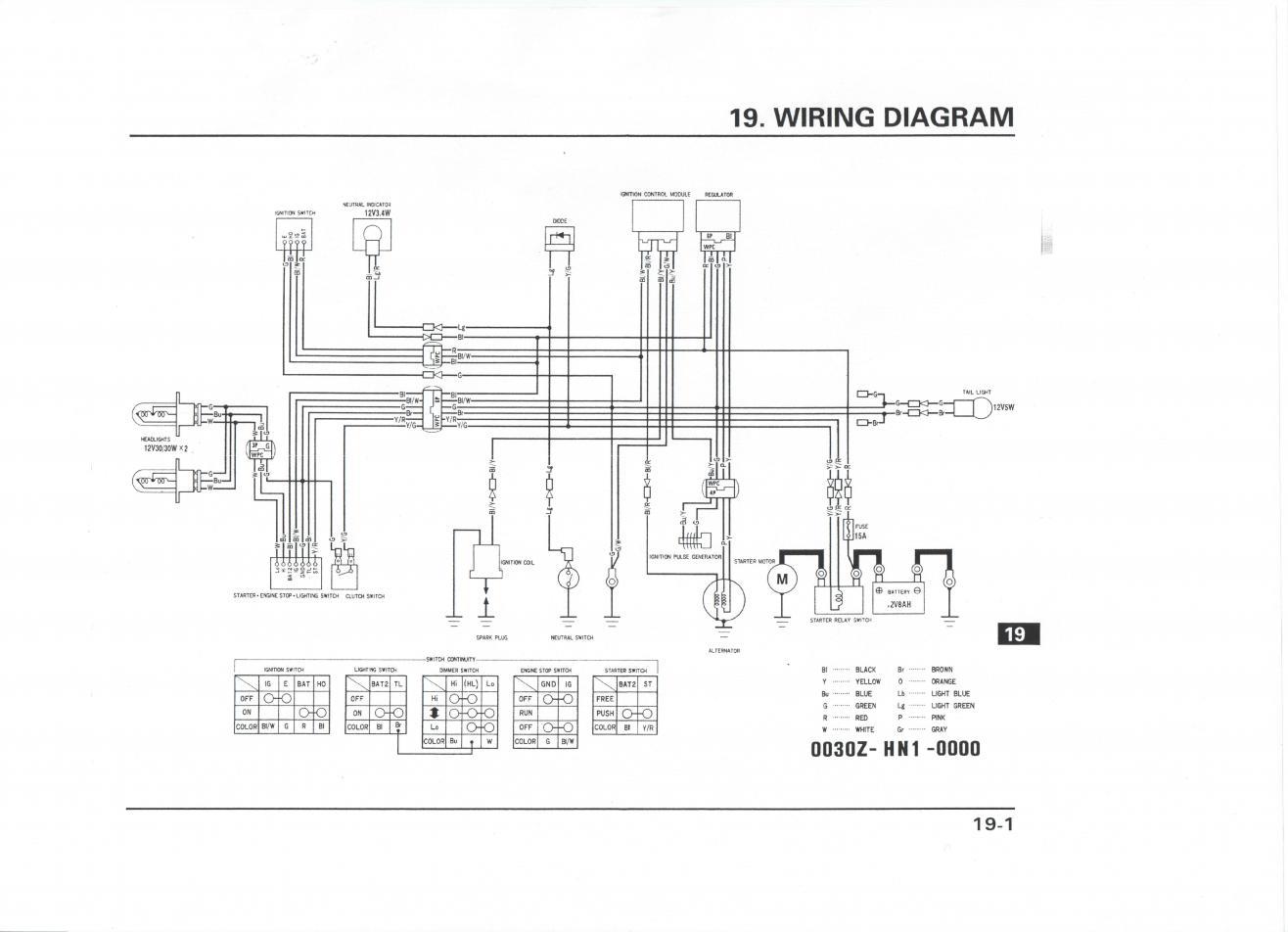 [SCHEMATICS_43NM]  VT_4734] 2009 Honda Foreman Wiring Diagram Wiring Diagram   Foreman Wiring Diagram      Kweca Cana Getap Isra Mohammedshrine Librar Wiring 101