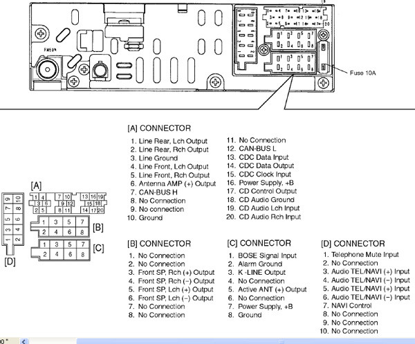 2001 Audi A4 Stereo Wiring Diagram
