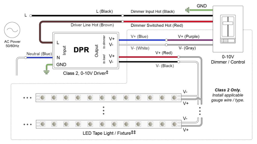 HN_9273] Leviton 0 10V Led Dimmer Wiring DiagramUmize Hapolo Sarc Amenti Phot Oliti Pap Mohammedshrine Librar Wiring 101