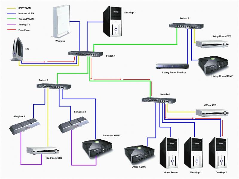 [SCHEMATICS_4NL]  GR_0065] Wiring Diagram For Time Warner Cable Phone Inter Wiring Diagrams  Cable Wiring Diagram | Time Warner Cable Wiring Diagram |  | Kweca Cana Getap Isra Mohammedshrine Librar Wiring 101