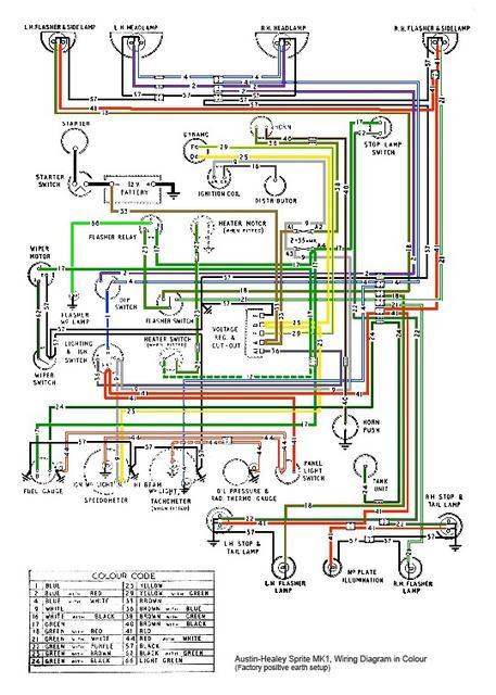 mg midget mk3 wiring diagram om 6531  pin trailer plug wiring diagram on austin healey sprite  pin trailer plug wiring diagram on