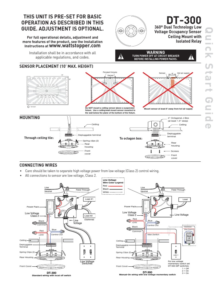 Watt Stopper Relay Control Panel Wiring Diagrams - 1995 Harley Davidson Wiring  Diagram - wiring.tukune.jeanjaures37.frWiring Diagram Resource