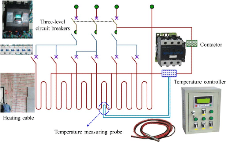 Incredible Circuit Diagram For Intelligent Control Of The Eht System Wiring Cloud Hemtshollocom