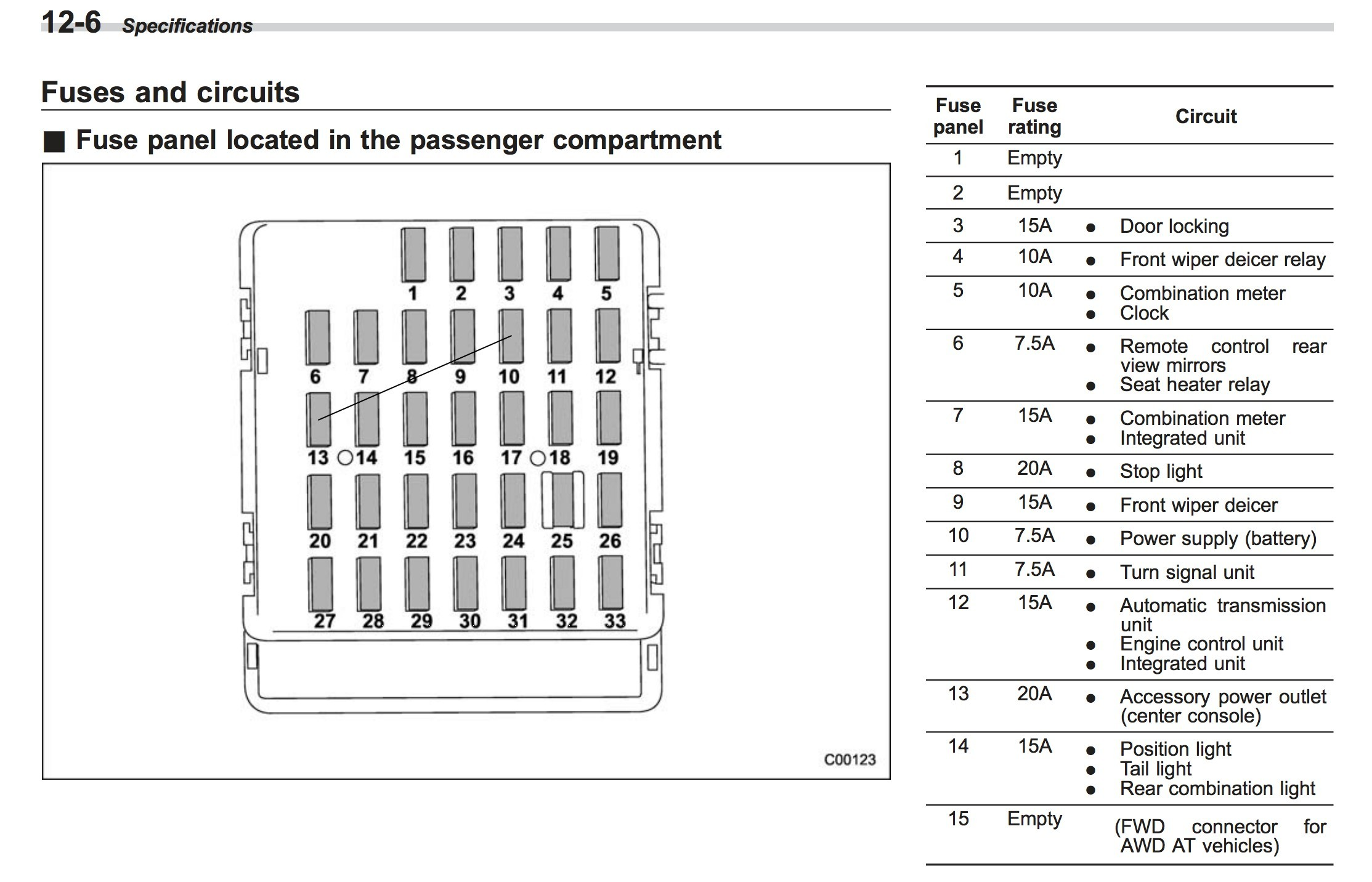 DW 40] Fuse Box For Lexus Is40 Schematic Wiring