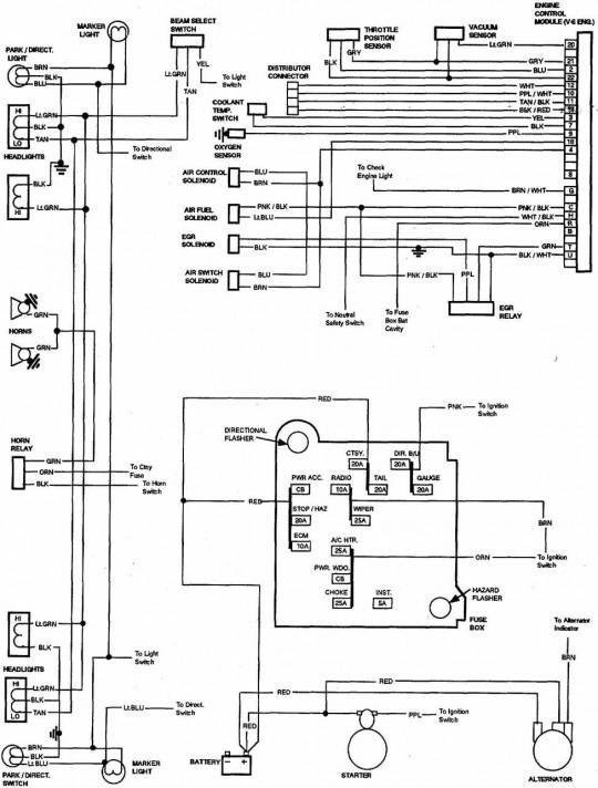 Terrific 85 Chevy Truck Wiring Diagram Chevrolet Truck V8 1981 1987 Wiring Cloud Counpengheilarigresichrocarnosporgarnagrebsunhorelemohammedshrineorg