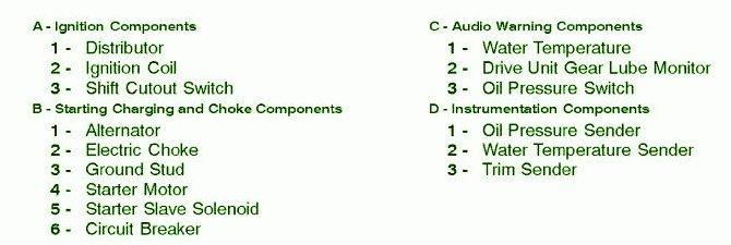 [SCHEMATICS_49CH]  NE_7795] 1997 Bayliner Capri Wiring Diagram Wiring Diagram | 1986 Bayliner Capri Instrument Wiring Diagram |  | Isra Mopar Gho Eatte Mepta Mohammedshrine Librar Wiring 101