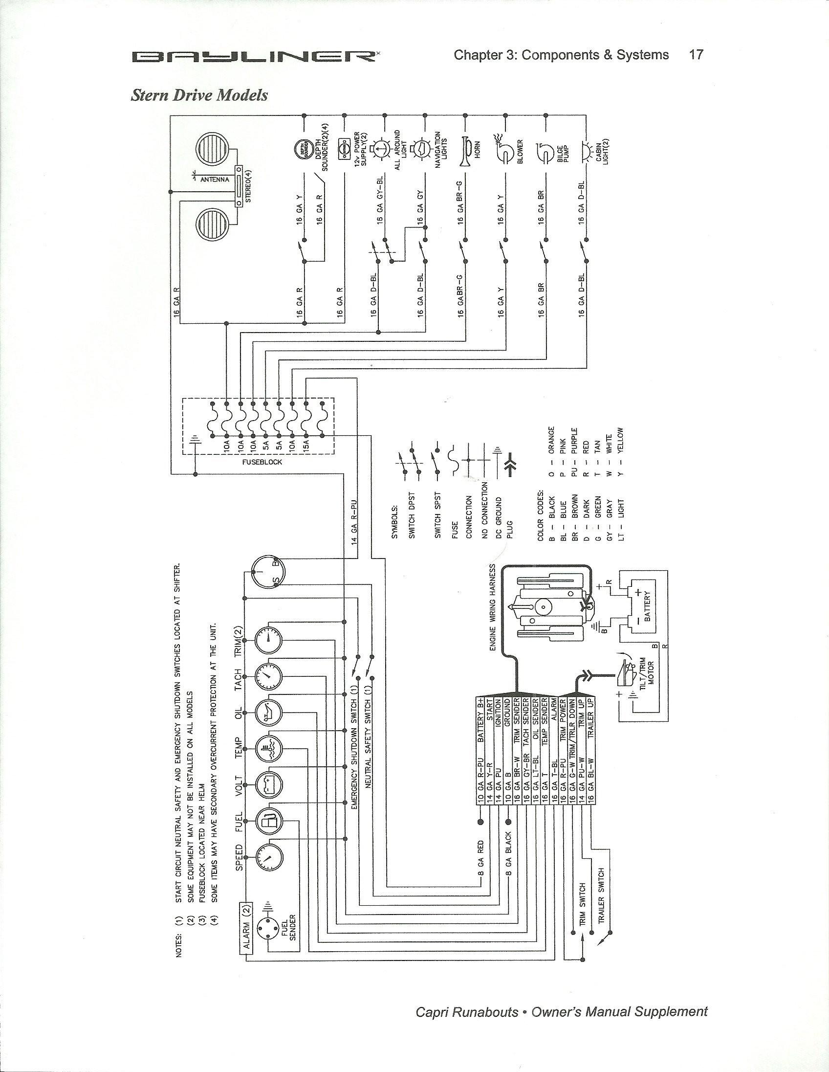 [SCHEMATICS_49CH]  TS_4230] 1997 Bayliner Capri Wiring Diagram Download Diagram   1985 Bayliner Tachometer Wiring      Isra Mopar Gho Eatte Mepta Mohammedshrine Librar Wiring 101
