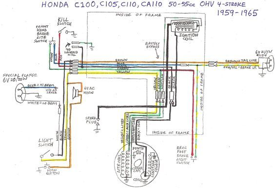 Superb Honda S50 Electrical Wiring Diagram Diagram Data Schema Wiring Cloud Picalendutblikvittorg