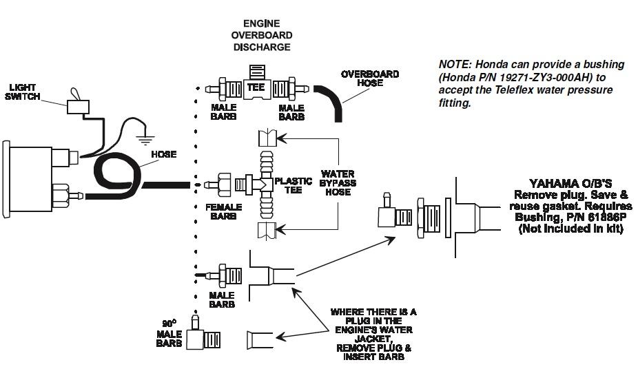 boat tachometer wiring diagram free picture schematic teleflex marine gauges wiring diagram e3 wiring diagram  teleflex marine gauges wiring diagram