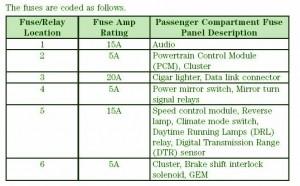HD_6676] Transmission Wiring Diagram 2005 Harley Sportster Fuse Box Diagram  Wiring DiagramOupli Weasi Getap Mohammedshrine Librar Wiring 101