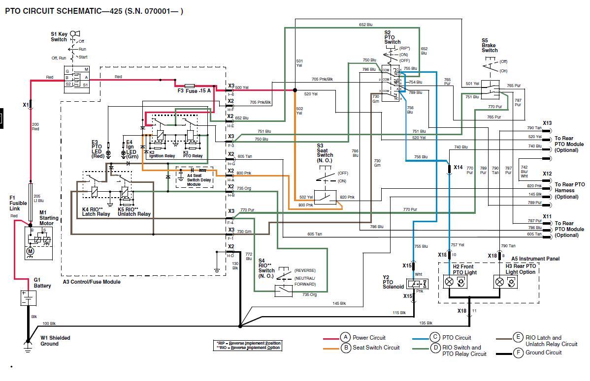 Enjoyable John Deere 425 Tractor Wiring Diagrams Wiring Library Wiring Cloud Rineaidewilluminateatxorg