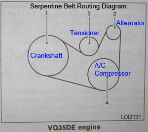 WO_6336] Juke Belt Diagram Free Diagramattr.oxyl.aidew.illuminateatx.org