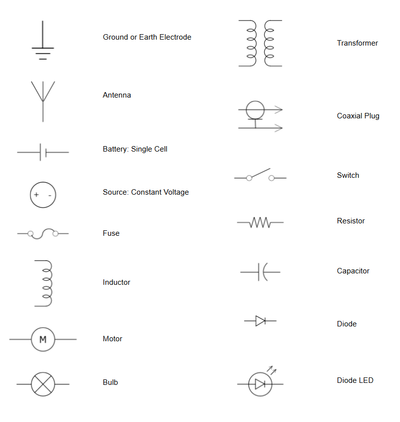 [DIAGRAM_5LK]  Wiring Diagram Plug Symbol - Volvo 142 Wiring Diagram -  3phasee.losdol2.jeanjaures37.fr | Symbol On Wiring Diagram For Fuse |  | Wiring Diagram