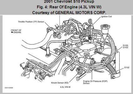 chevy 4 3 engine diagram 2001 s10 engine diagram e3 wiring diagram  2001 s10 engine diagram e3 wiring diagram