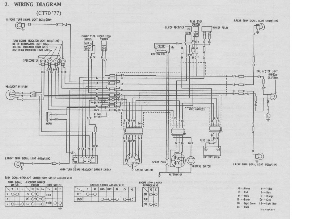 Miraculous 1971 Honda Trail 70 Wiring Diagram Wiring Diagram Data Wiring Cloud Xortanetembamohammedshrineorg