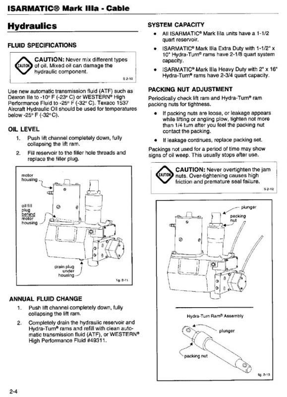 Pleasing Wiring Diagram For Old Western Plowsite Wiring Cloud Xortanetembamohammedshrineorg