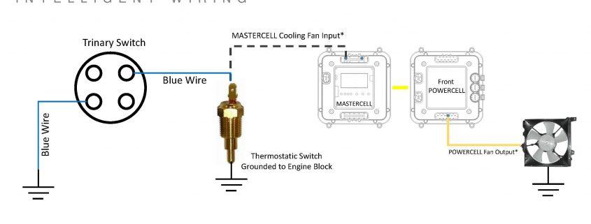 [CSDW_4250]   AK_2984] Ac Trinary Switch Wiring Diagram Also Ac Trinary Switch Wiring  Diagram Schematic Wiring | Aac Trinary Switch Wiring |  | Targ Caba Semec Mohammedshrine Librar Wiring 101
